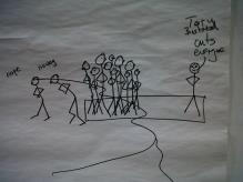 """A stick-man doodle by Jules showing crowds of people saying """"nope"""" and """"no way"""" walking away from a lone person saying """"Tory bastard cuts everyone"""""""